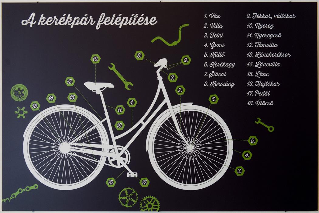 7ebd41f9a8fa A tolókapa és a kerékpár találkozása