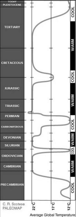 karbon jégmagok