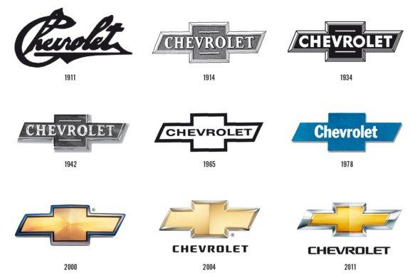 Autó logok és nevei