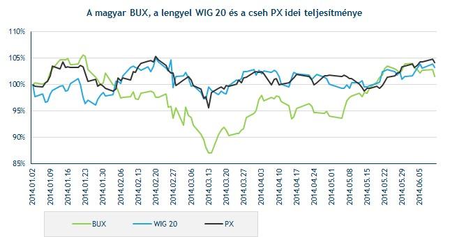 ESG befektetés: Trendi, hasznos és kifizetődő