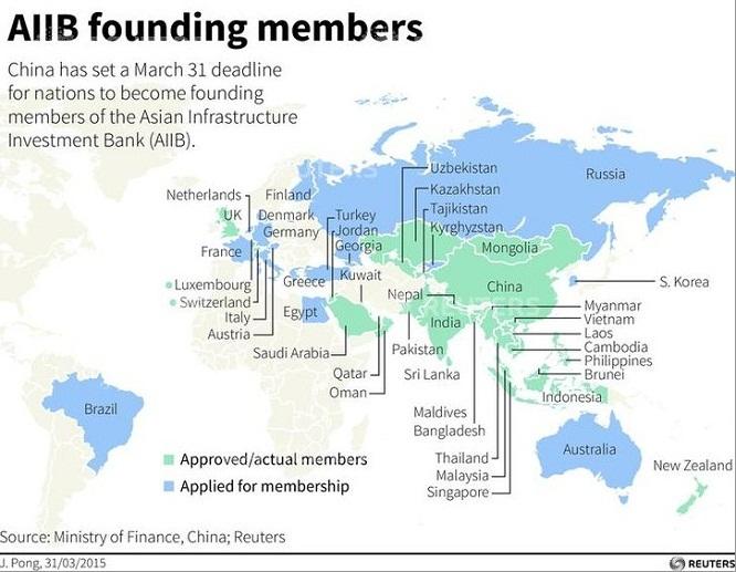 Ázsiai csatlakozni Ausztrália