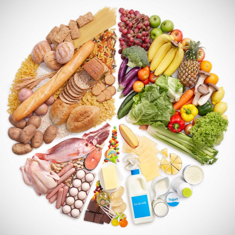 A kiegyensúlyozott táplálkozás 7 szabálya