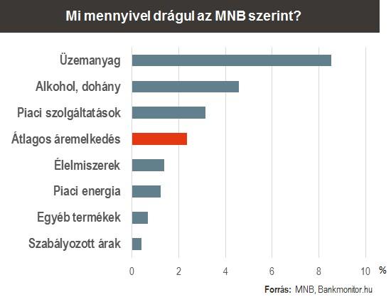 Közel a pillanat, amikor a magyarok belerokkannak a bérrobbanásba - eredetiseg-vizsgalat.hu