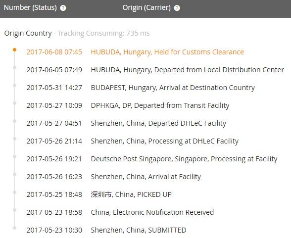 e7369c4ff414 Online nyomkövetés Kínából MagyarországigForrás: Origo, DHL