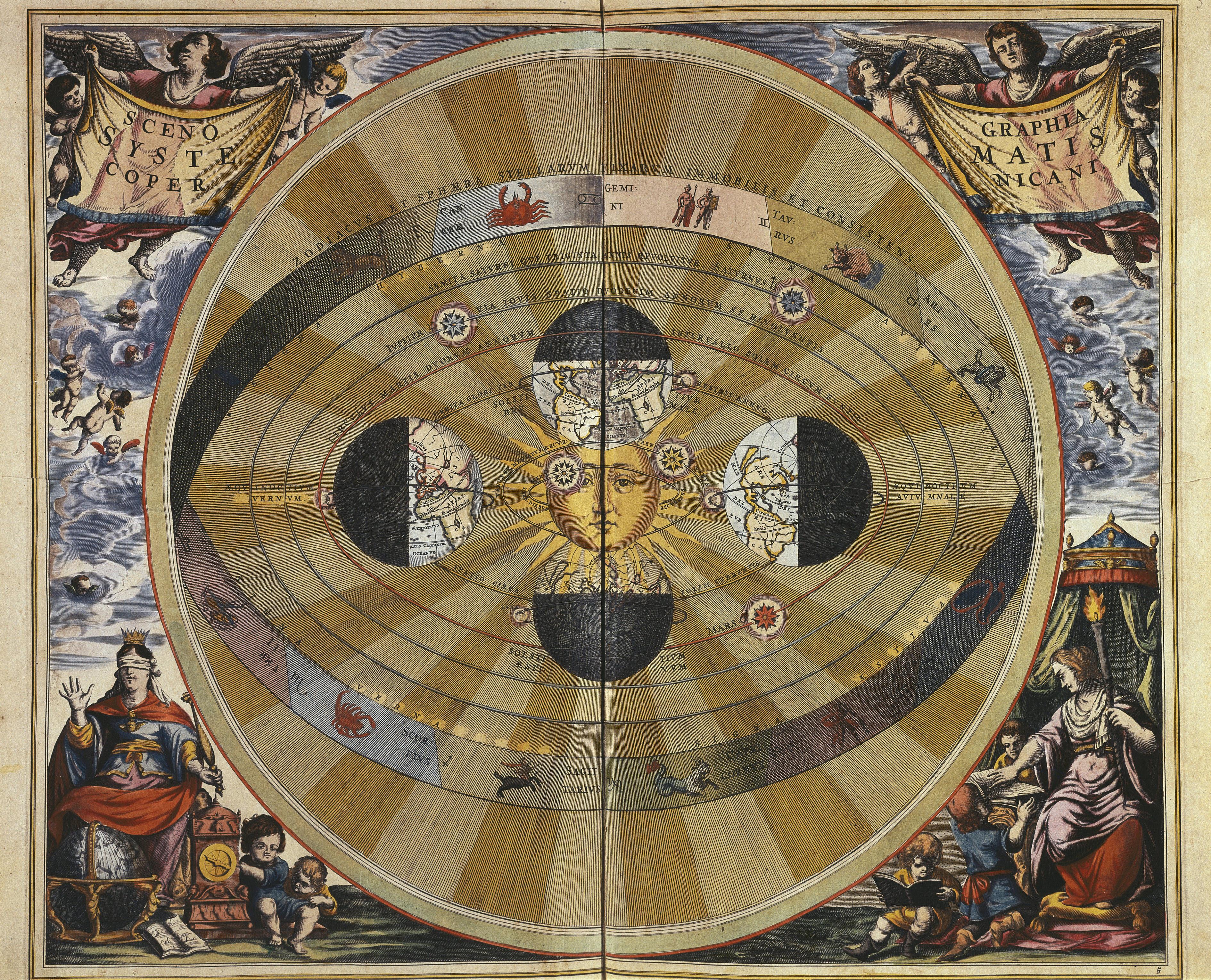 Világkép rendszer, A paraszti világkép