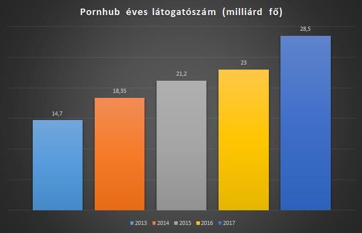 ében pornó torrentok