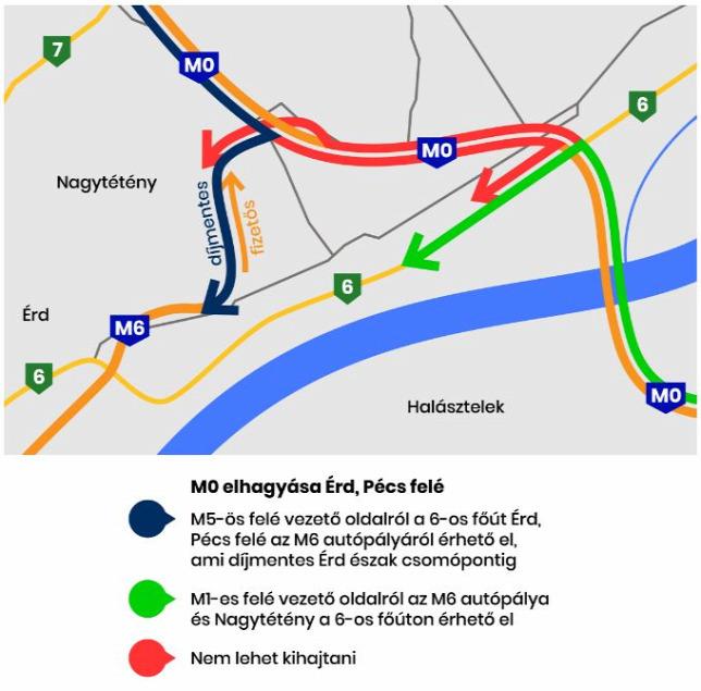 e8d5e4dcbf Ingyenes a közlekedés az M6-os autópálya egy szakaszán
