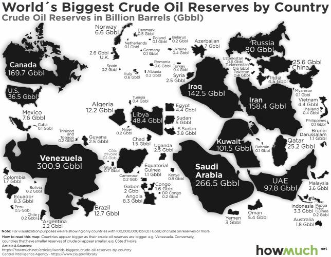 090fc2f641 Egyetlen ábrán a világ országainak kőolajtartalékai