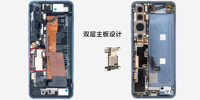 Forrás: Xiaomi